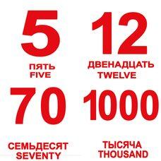Мини-карточки «Числа/Numbers», 40