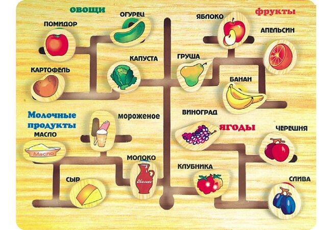 Лабиринт «Овощной магазин»