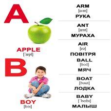 Набор карточек «Алфавит»,анг-укр.