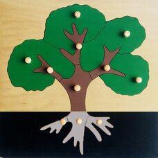 Части дерева №2