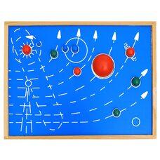Солнечная Система Девяти Планет