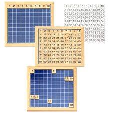 Пособие: считаем от 1 до 100 с контрольной картой